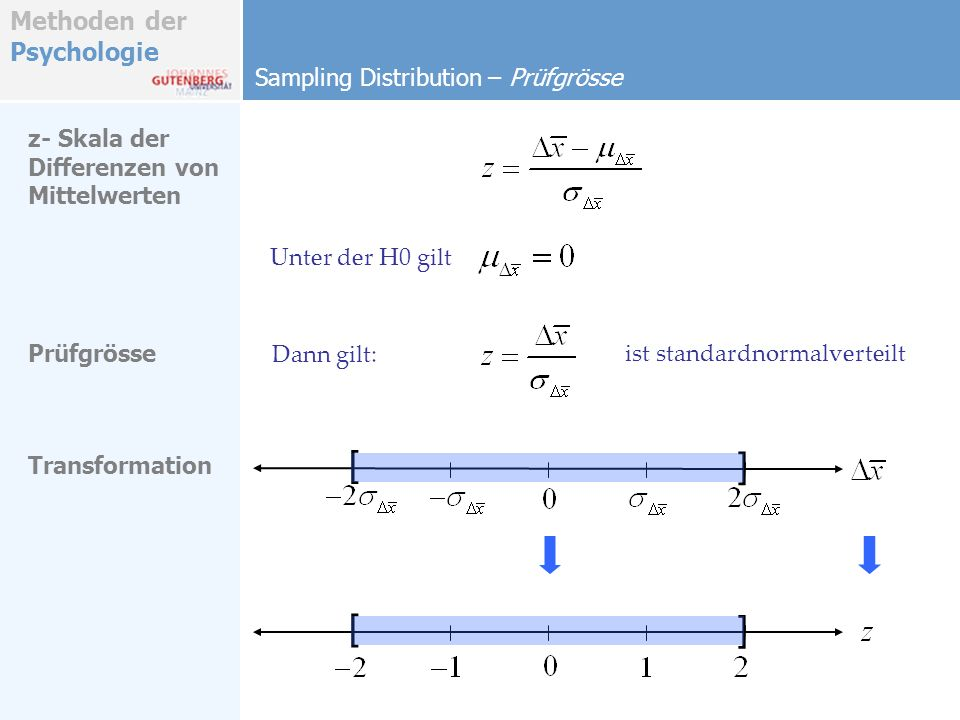 [ ] [ ] Sampling Distribution – Prüfgrösse